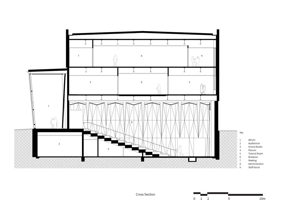 Trinity College Gateway Building | Design: McIldowie Partners | Auditorium Section  | Builtworks.com.au